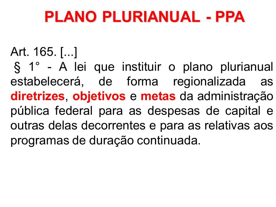 PLANO PLURIANUAL - PPA Art. 165. [...]